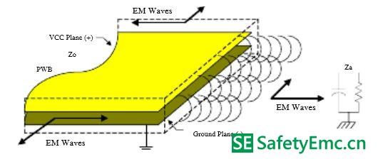 产品设计中的常见电磁兼容问题及解决策略