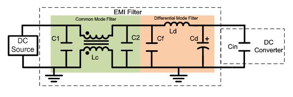 EMI滤波器示意简图