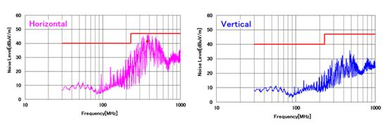 TPS61256A辐射测试结果