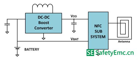 适合于给NFC模块供电的低EMI噪声升压变换器
