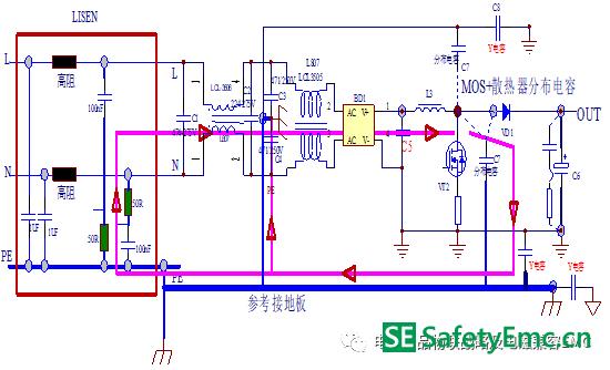 系统的emi滤波电路: 从电路的基本架构和参数的设计对可能的emi问题都