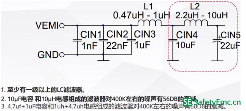 常见EMI滤波器设计参数