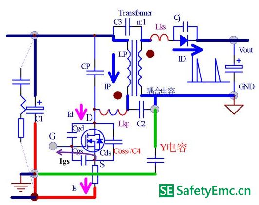 开关电源EMI辐射问题的时域波形理论分析