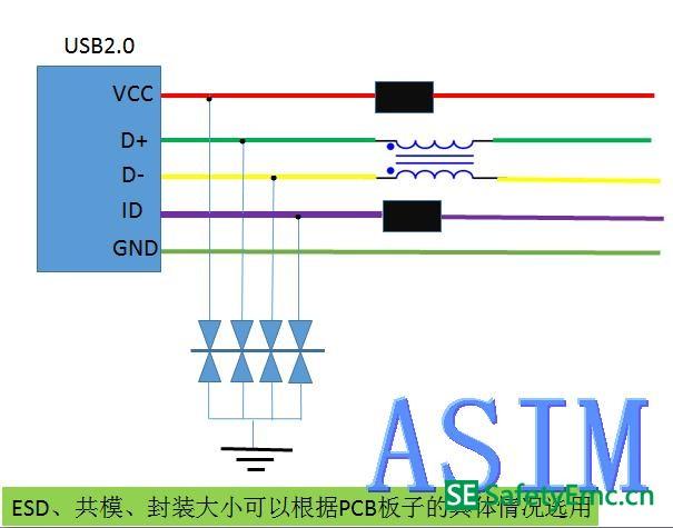 ESD整改,esd原件,贴片共模电感,emc解决方案