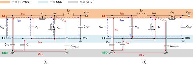 DC/DC转换器传导EMI-第2部分 噪声传播和滤波