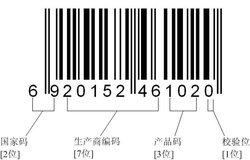 沙特SASO最新通知:2020年1月1日起所有出沙特的产品外箱和发票需要显示条形码  发票需要加盖公章