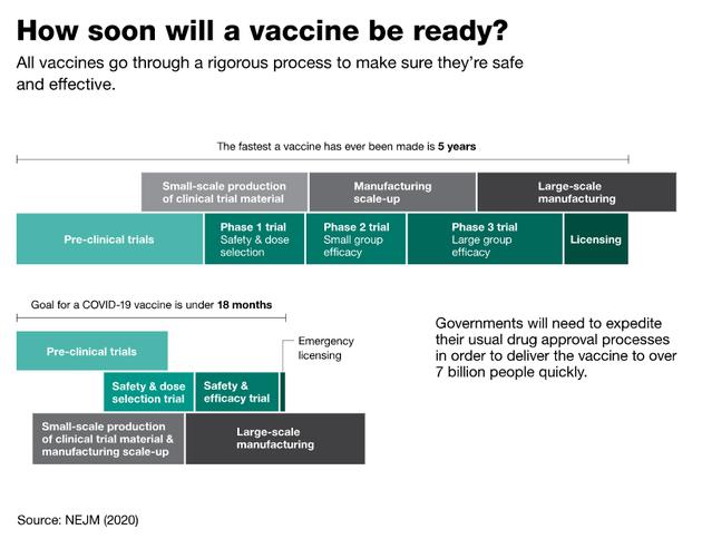 【转载】比尔盖茨发长文谈新冠 安全有效的疫苗或在18个月内出现