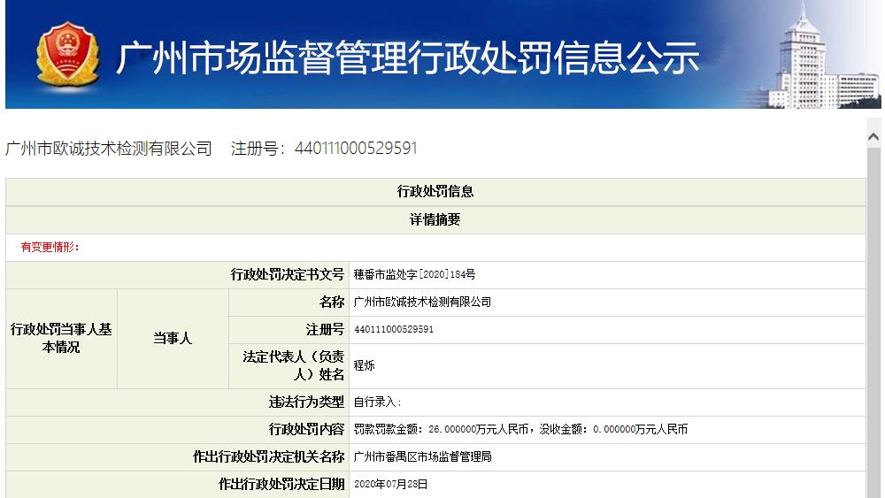 广东番禺一检测机构被当地市场监管局罚款26万元
